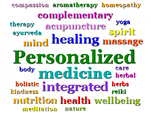 Personalised-Med-wordcloud-1